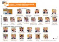 Trombi conseil communautaire 2020 VF